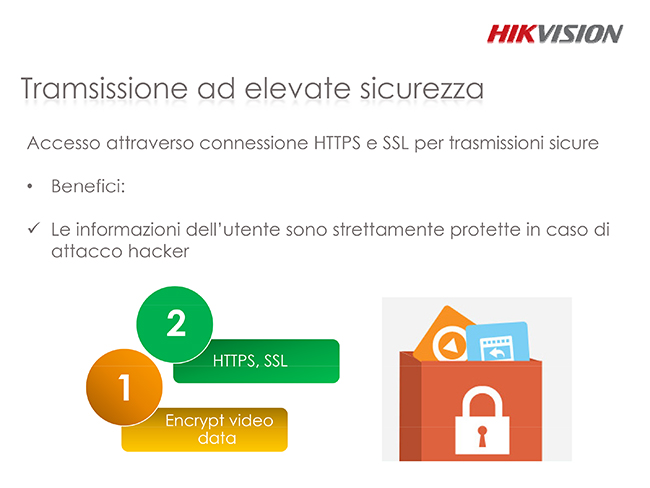 Ezviz Cloud Hikvision-Sicurezza