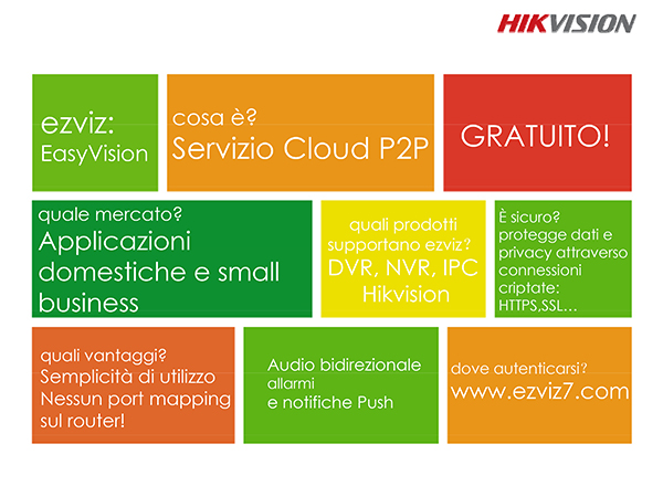 Hikvision Ezviz Cloud