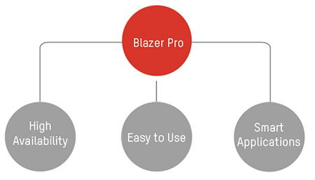 Blazer Pro2.0