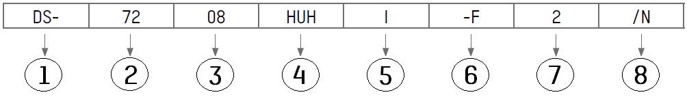 Codice DVR