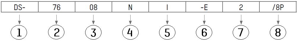 Codice NVR